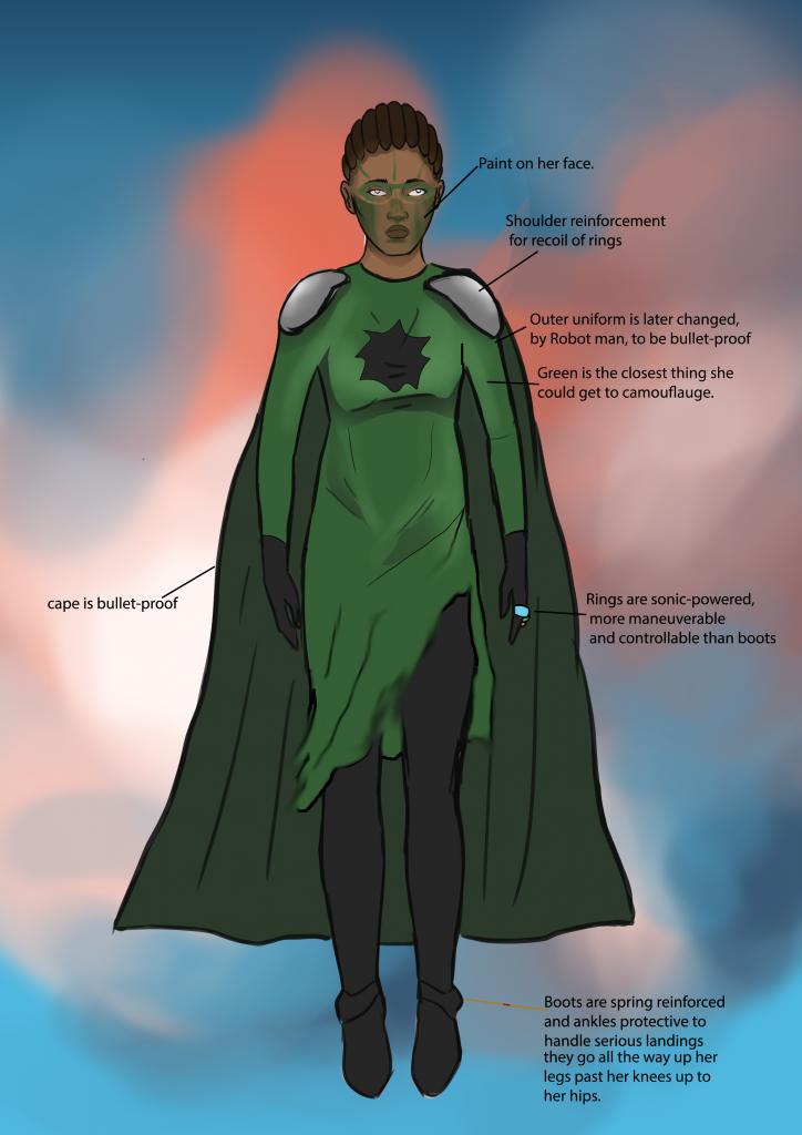 Anatomi af en superhelt
